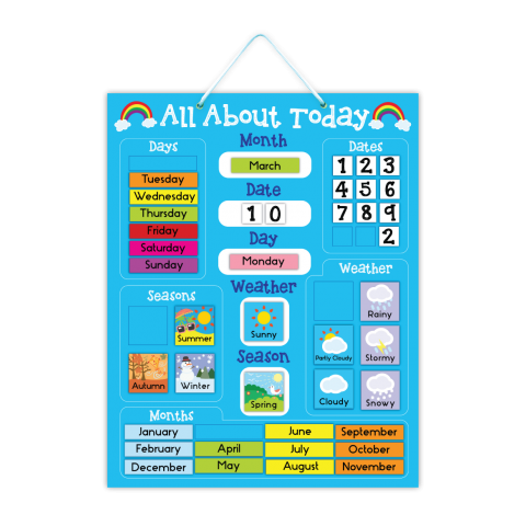 (out of stock) All About Today Magnetic Board - Blue