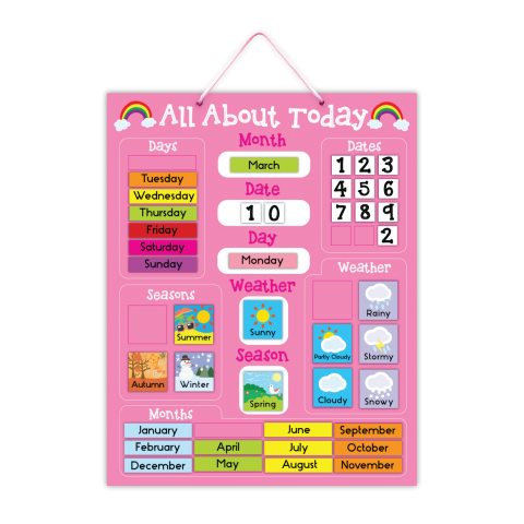 (out of stock) All About Today Magnetic Board - Pink
