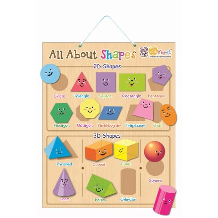 All About Shapes Magnetic Board
