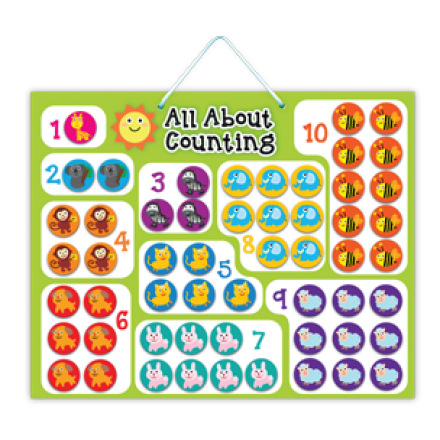 All About Counting Magnetic Board