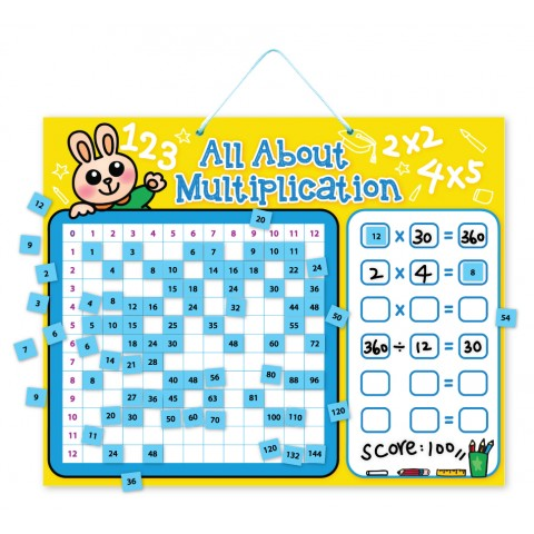 All About Multiplication Magnetic Board